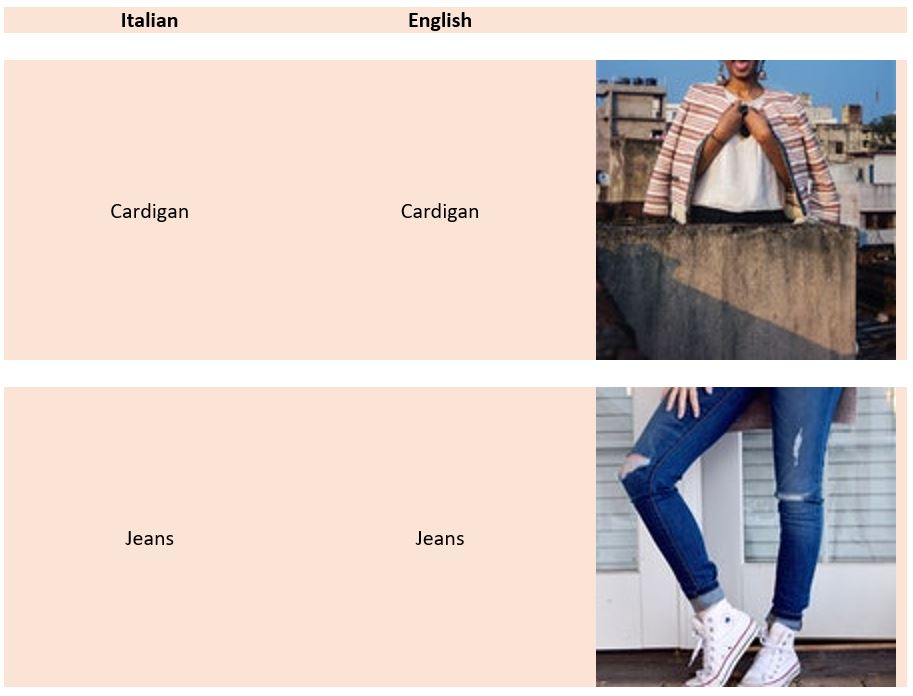 Clothes in Italian