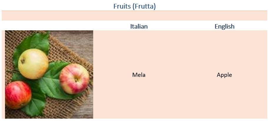Italian Nouns: Common Food