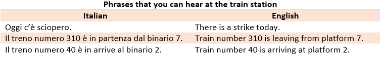 Common Italian phrases when taking the train - Commonly Used