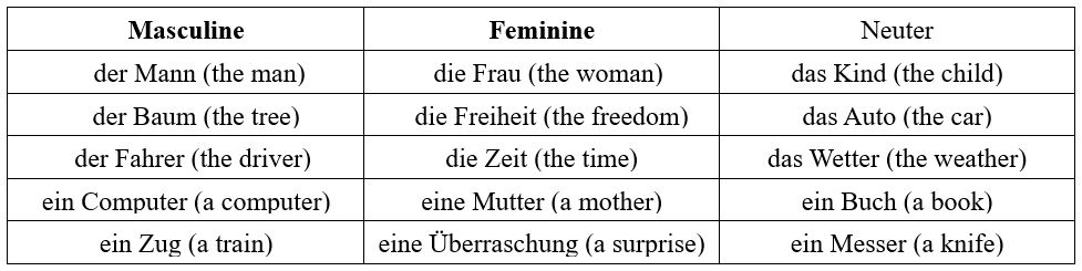 German Nouns