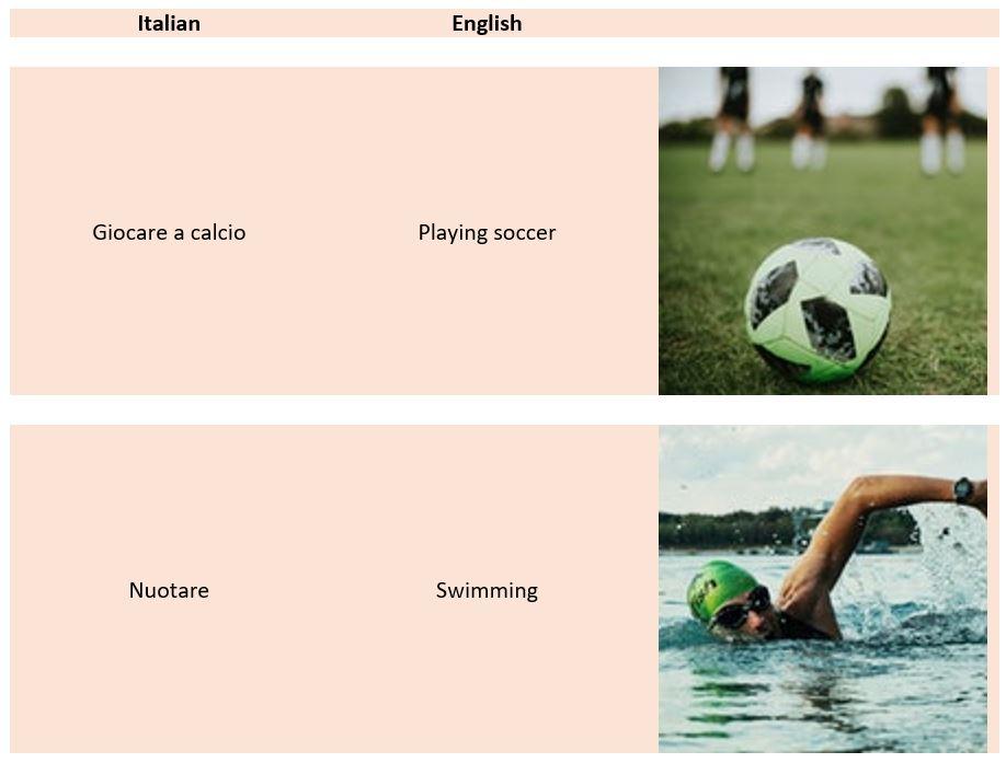 Hobbies in Italian