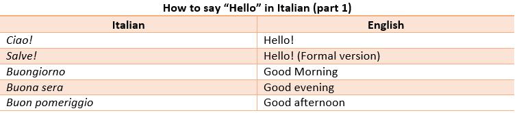 Hello in Italian