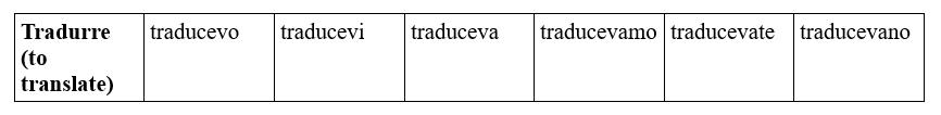 imperfetto -urre verbs tradurre