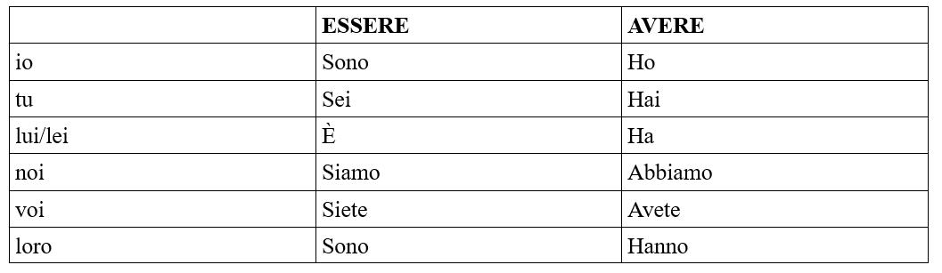italian present tense avere essere