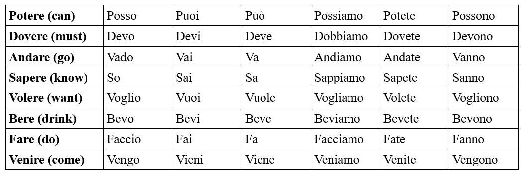italian present tense irregular verbs